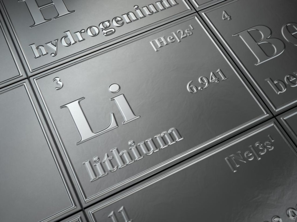 lithium-on-the-periodic-table